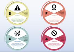 DAFO Diseño PowerPoint